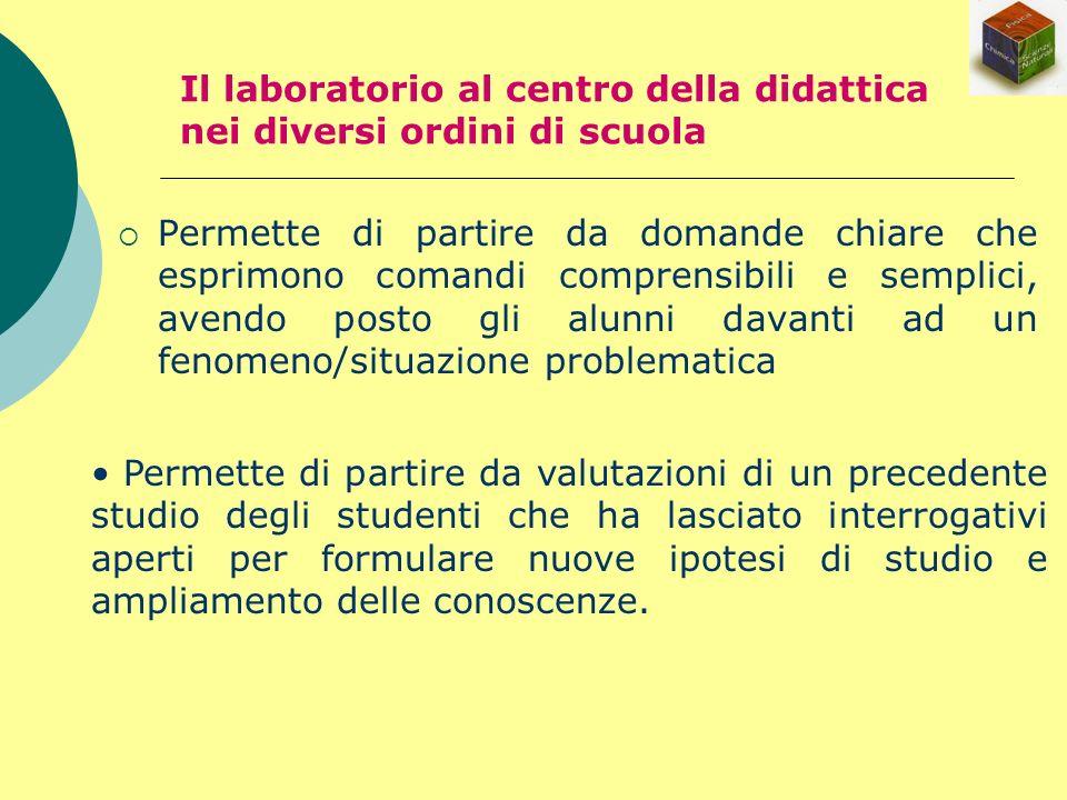 Il laboratorio al centro della didattica nei diversi ordini di scuola Permette di partire da domande chiare che esprimono comandi comprensibili e semp