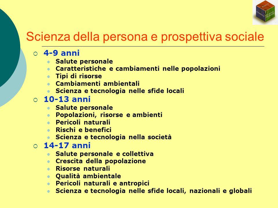 Scienza della persona e prospettiva sociale 4-9 anni Salute personale Caratteristiche e cambiamenti nelle popolazioni Tipi di risorse Cambiamenti ambi