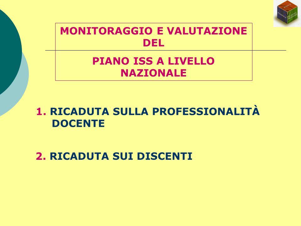 MONITORAGGIO E VALUTAZIONE DEL PIANO ISS A LIVELLO NAZIONALE 1. RICADUTA SULLA PROFESSIONALITÀ DOCENTE 2. RICADUTA SUI DISCENTI