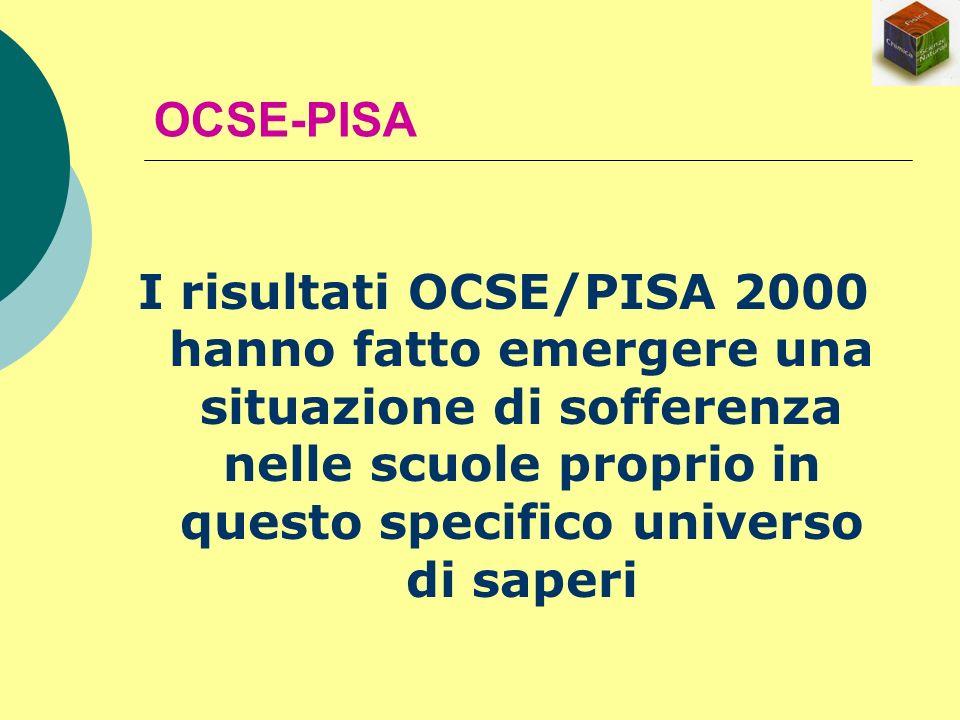 Obiettivi del Piano ISS 1.