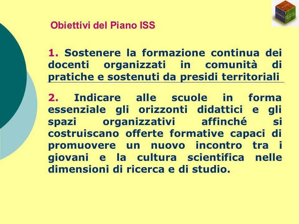 Obiettivi del Piano ISS 1. Sostenere la formazione continua dei docenti organizzati in comunità di pratiche e sostenuti da presidi territoriali 2. Ind