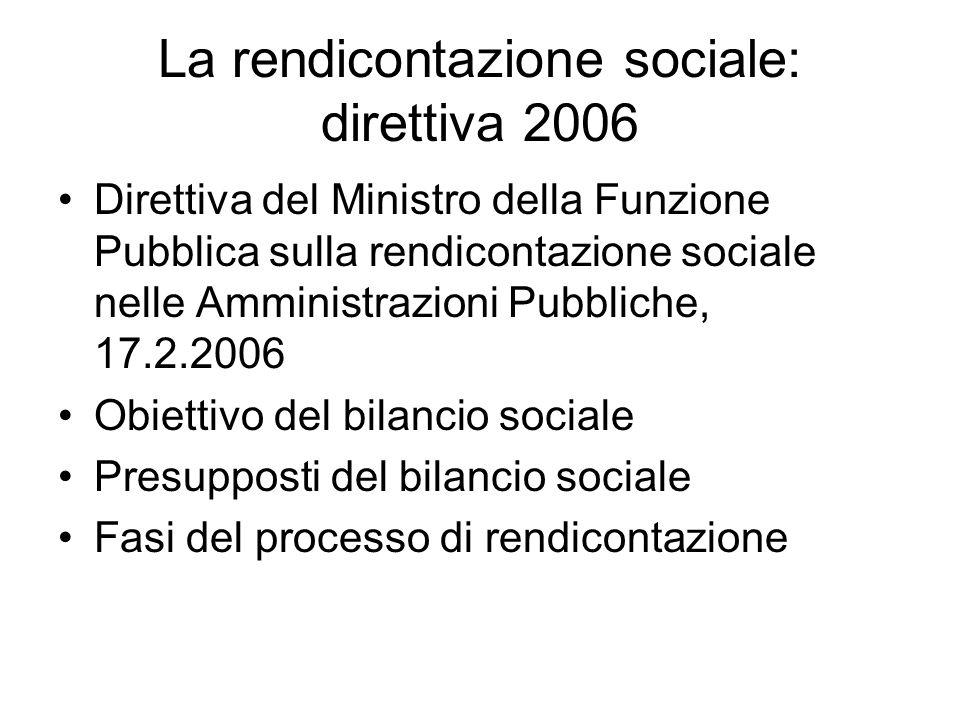 La rendicontazione sociale: direttiva 2006 Direttiva del Ministro della Funzione Pubblica sulla rendicontazione sociale nelle Amministrazioni Pubbliche, 17.2.2006 Obiettivo del bilancio sociale Presupposti del bilancio sociale Fasi del processo di rendicontazione