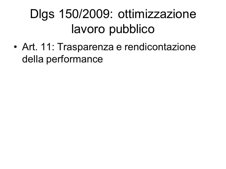 Dlgs 150/2009: ottimizzazione lavoro pubblico Art. 11: Trasparenza e rendicontazione della performance