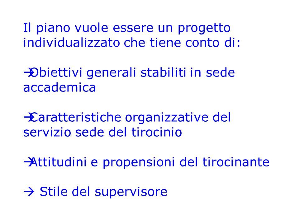 Il piano deve stabilire (1/4): Gli obiettivi generali stabiliti in sede accademica tre dimensioni della conoscenza di 1) servizio:sede di tirocinio 2) territorio di riferimento 3) utenza/bisogni