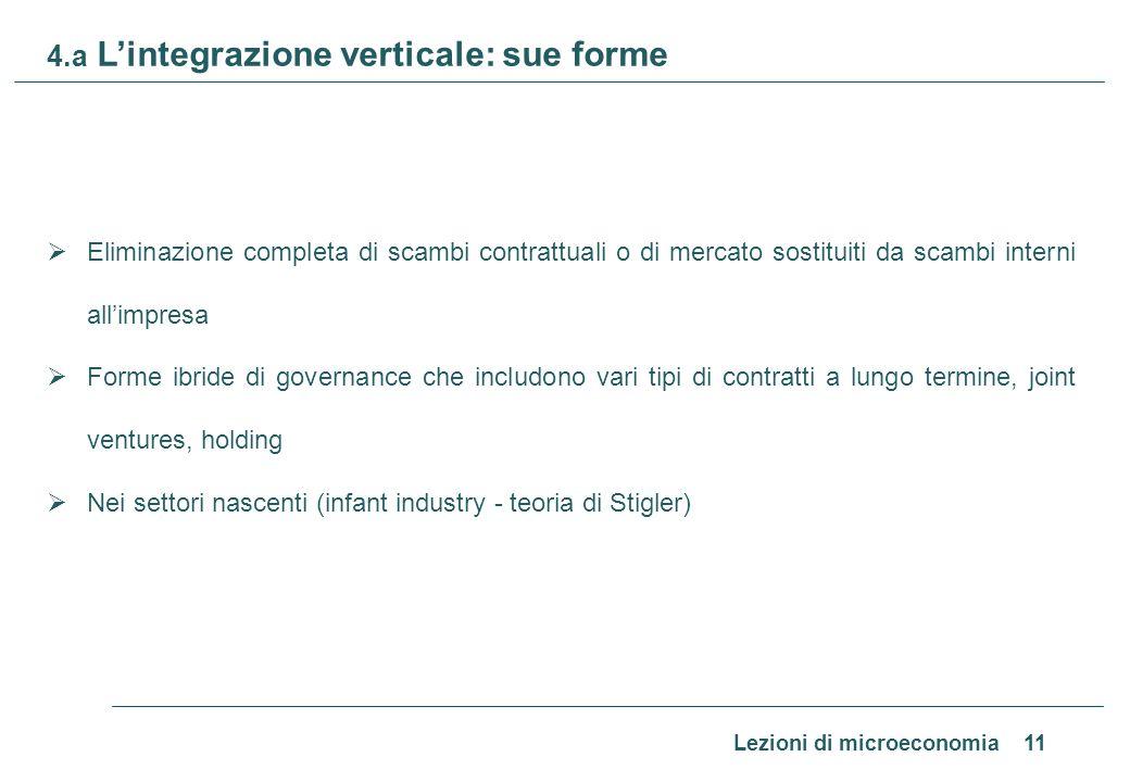 Lezioni di microeconomia 11 4.a Lintegrazione verticale: sue forme Eliminazione completa di scambi contrattuali o di mercato sostituiti da scambi inte