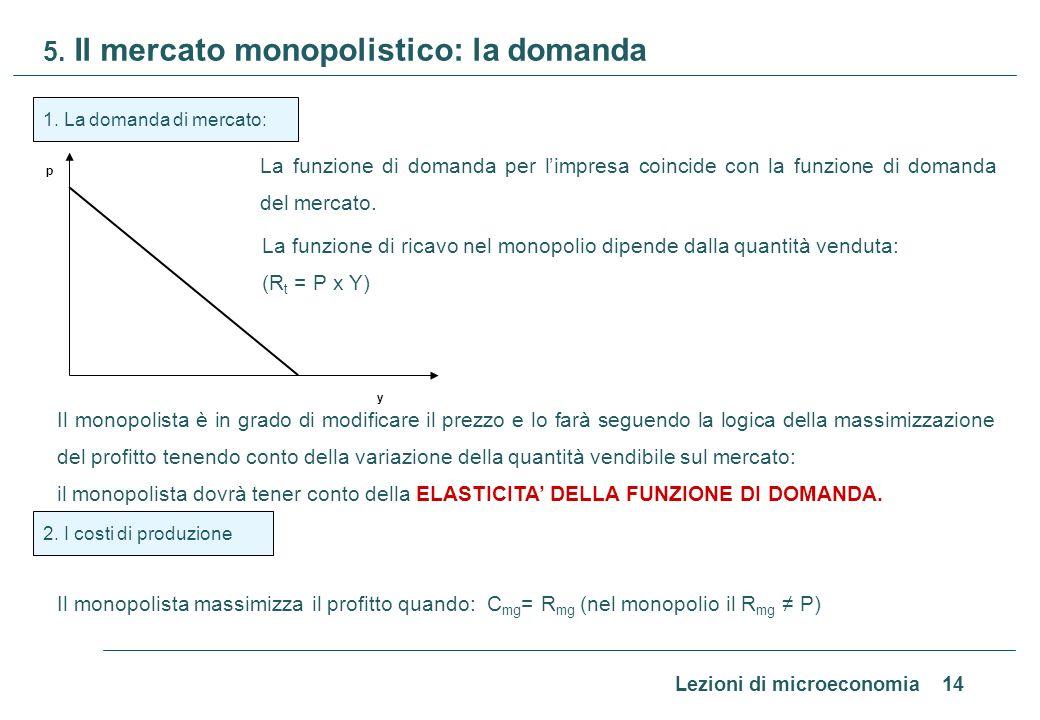 Lezioni di microeconomia 14 5. Il mercato monopolistico: la domanda 1. La domanda di mercato: p y La funzione di domanda per limpresa coincide con la