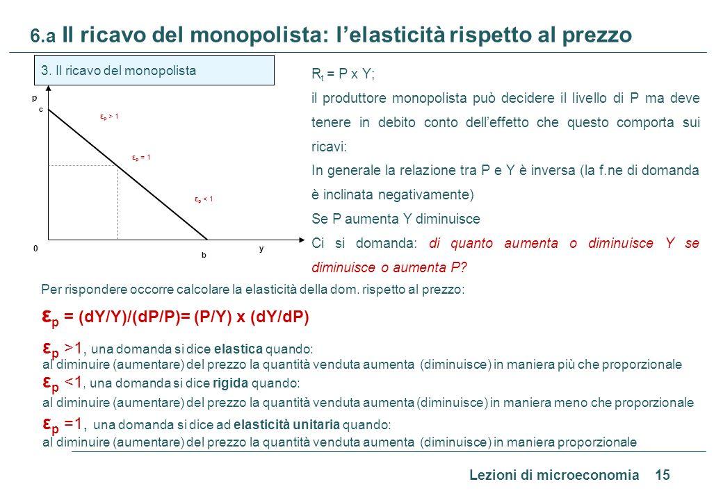 Lezioni di microeconomia 15 6.a Il ricavo del monopolista: lelasticità rispetto al prezzo R t = P x Y; il produttore monopolista può decidere il livel