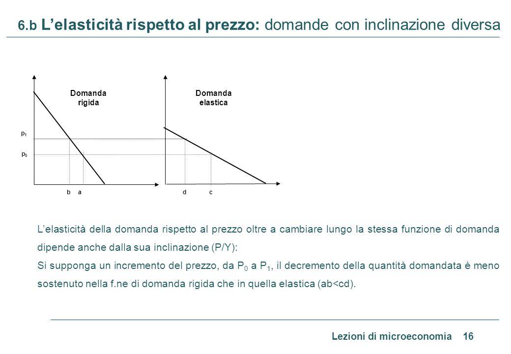 Lezioni di microeconomia 16 6.b Lelasticità rispetto al prezzo: domande con inclinazione diversa Lelasticità della domanda rispetto al prezzo oltre a
