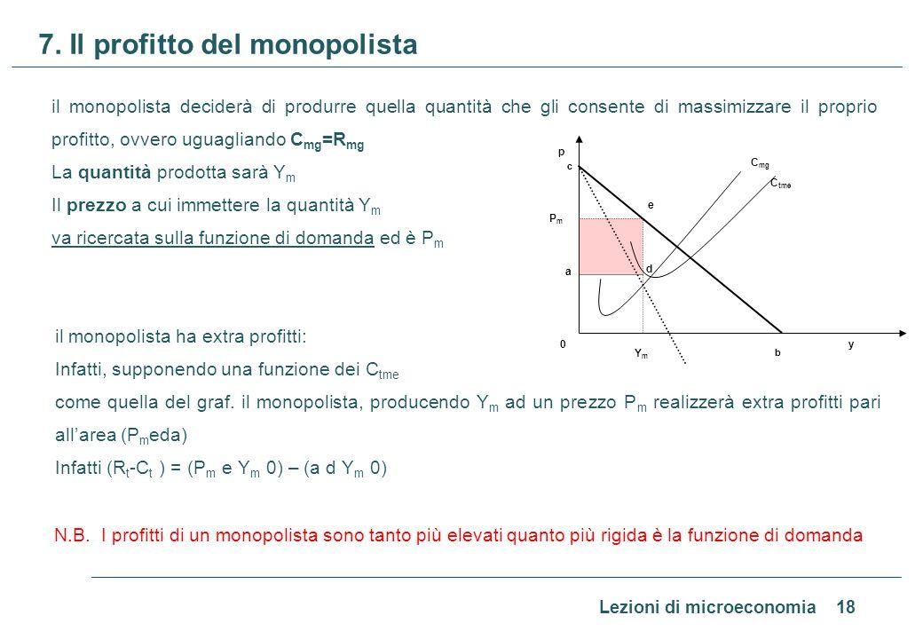 Lezioni di microeconomia 18 7. Il profitto del monopolista il monopolista deciderà di produrre quella quantità che gli consente di massimizzare il pro