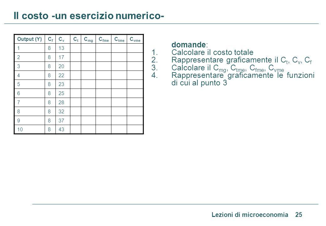Lezioni di microeconomia 25 Il costo -un esercizio numerico- domande: 1.Calcolare il costo totale 2.Rappresentare graficamente il C t, C v, C f 3.Calc