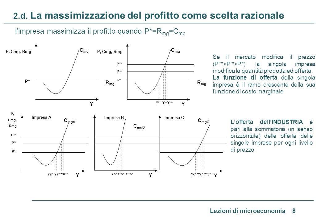 Lezioni di microeconomia 8 2.d. La massimizzazione del profitto come scelta razionale limpresa massimizza il profitto quando P*=R mg =C mg Y P* P, Cmg