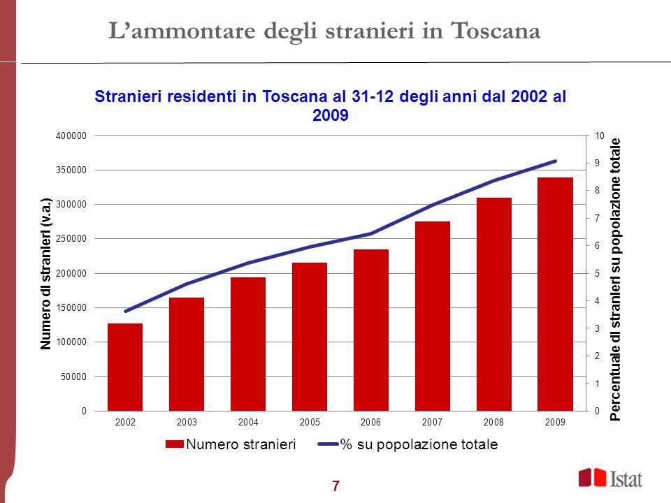 E infine una indicazione di carattere generale: creare fiducia verso loperazione conoscitiva censimento Ufficio Regionale di Censimento censimenti.toscana@istat.it