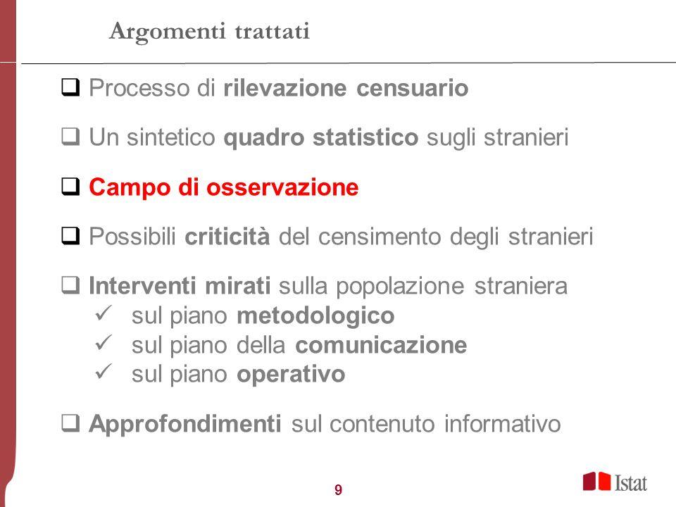 10 Campo di osservazione Il Piano Generale di Censimento (par 2.1) stabilisce che Il campo di osservazione è costituito dalla popolazione dimorante abitualmente, ossia residente, come definita dallArt.