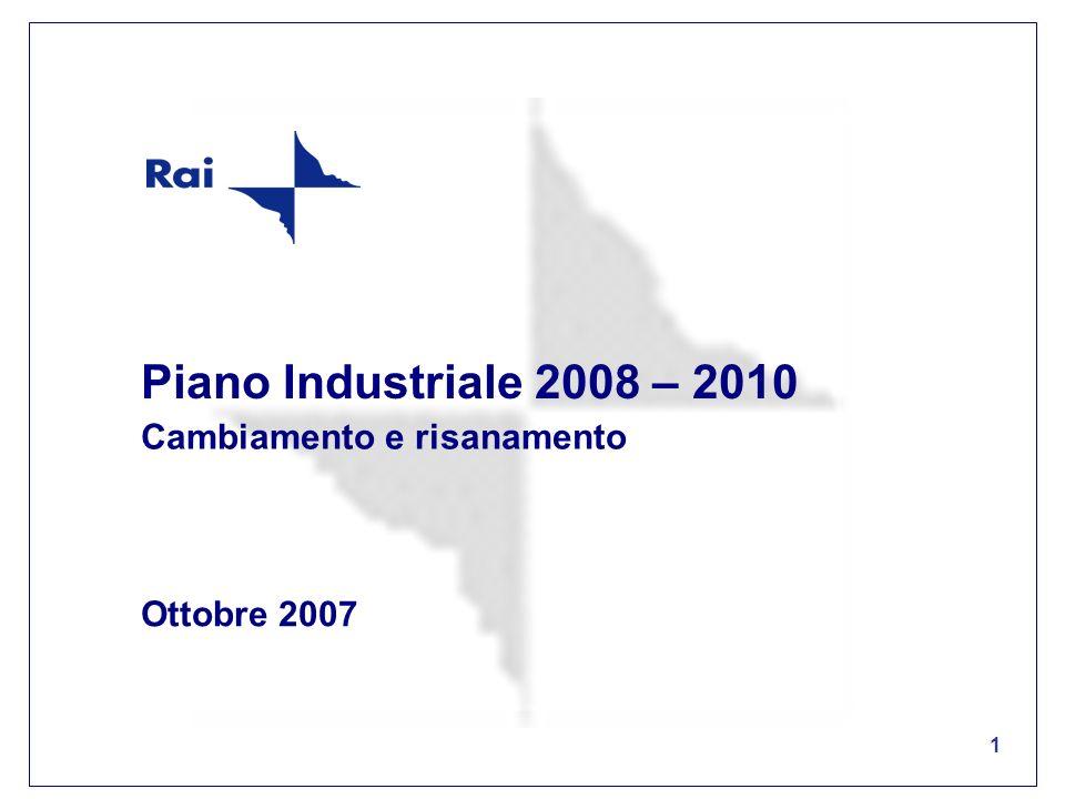 12 Il progressivo declino delle performance economiche è strutturale Evoluzione Risultato di Esercizio Gruppo Rai (Euro milioni) 82 23 - 87 - 47 20032004200520062007 Budget