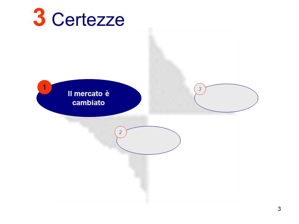 34 Semplificare gli assetti organizzativi rendendoli più snelli, efficienti e dinamici RAIHA UNA STRUTTURA PARTICOLARMENTE COMPLESSA 11 12 9 nd 49 ~10 Riporti di primo livello Media escluso Rai 2 2 1 1 11 ~2 Testate