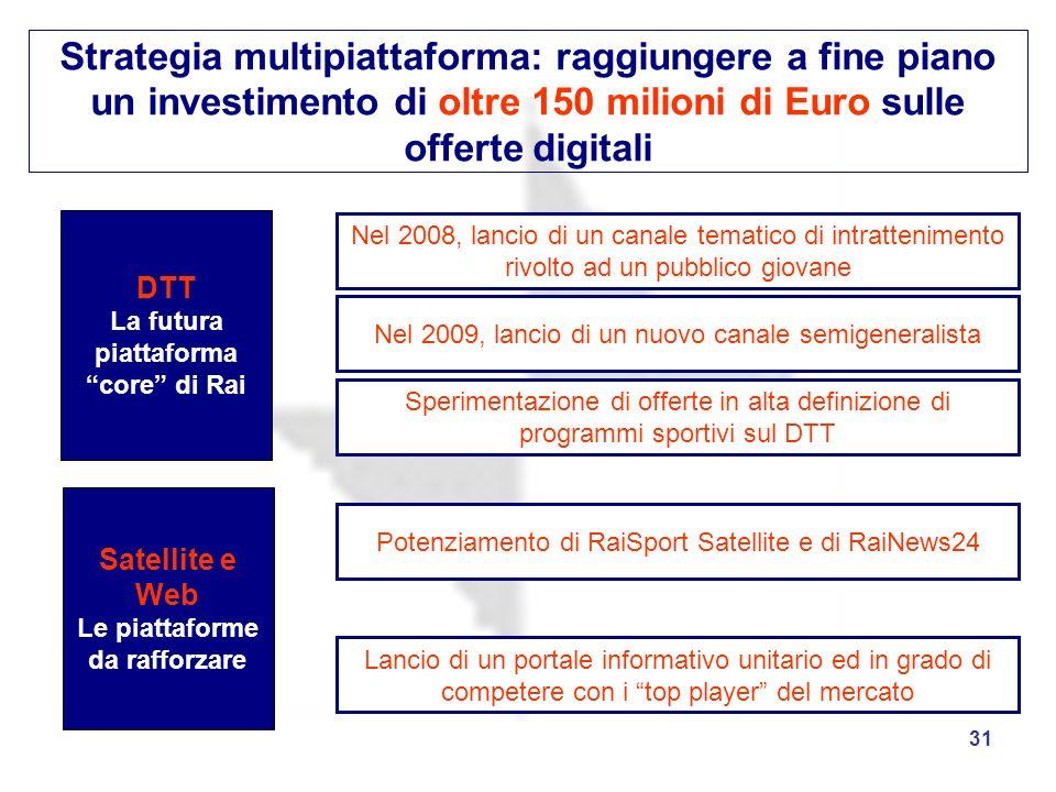 31 Strategia multipiattaforma: raggiungere a fine piano un investimento di oltre 150 milioni di Euro sulle offerte digitali Nel 2008, lancio di un can