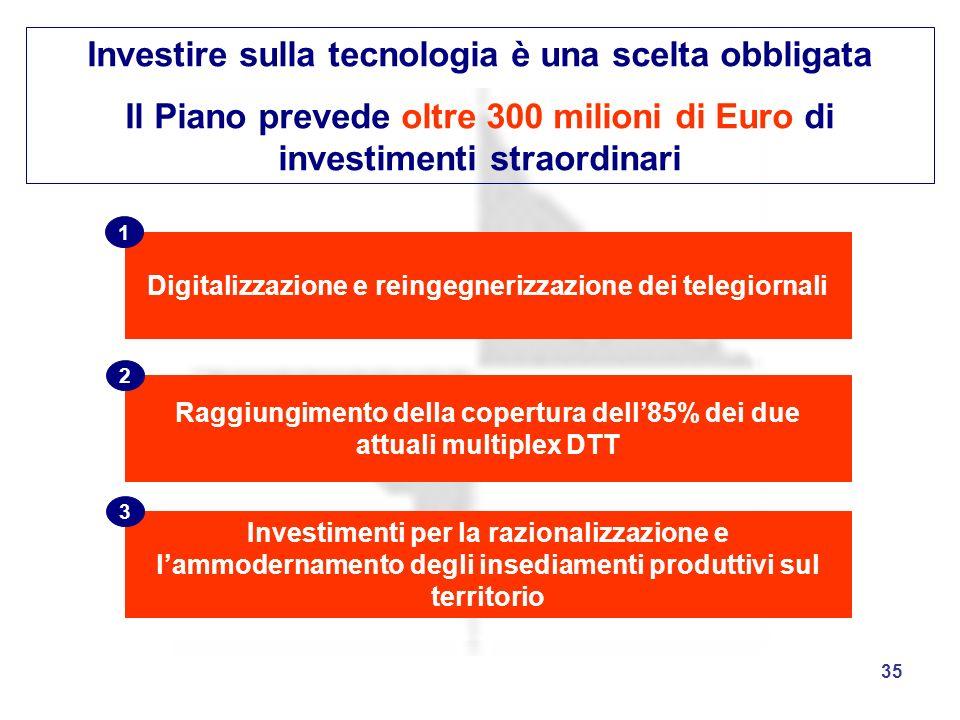 35 Investimenti per la razionalizzazione e lammodernamento degli insediamenti produttivi sul territorio Digitalizzazione e reingegnerizzazione dei tel