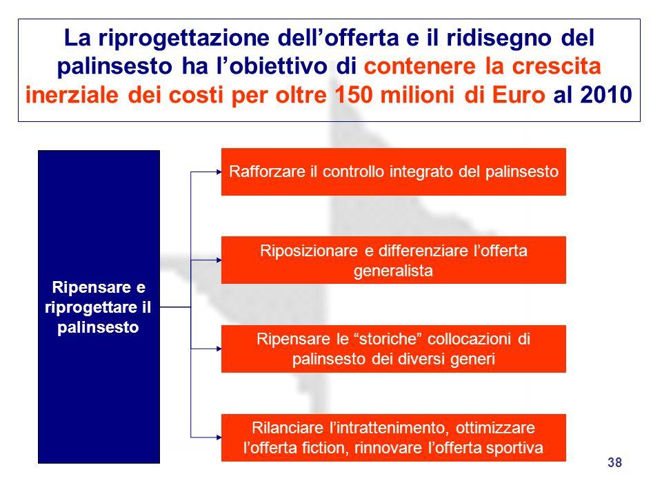 38 La riprogettazione dellofferta e il ridisegno del palinsesto ha lobiettivo di contenere la crescita inerziale dei costi per oltre 150 milioni di Eu