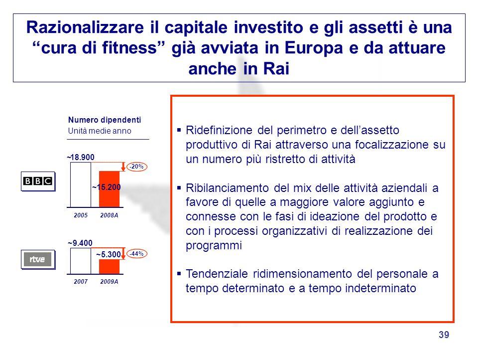 39 Razionalizzare il capitale investito e gli assetti è una cura di fitness già avviata in Europa e da attuare anche in Rai Numero dipendenti Unità me