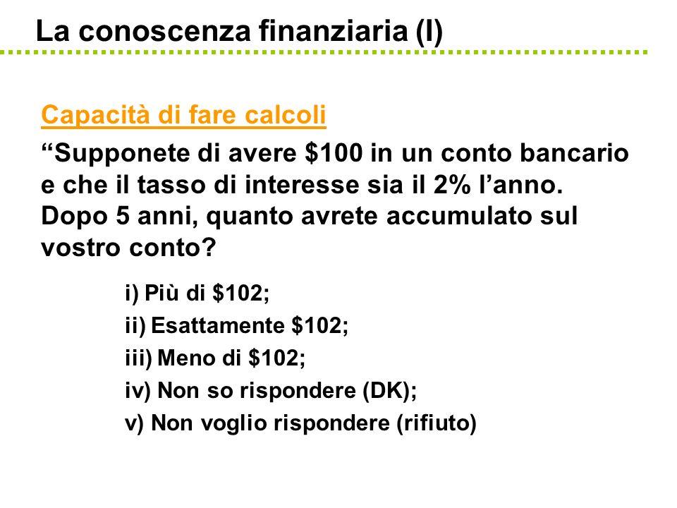 La conoscenza finanziaria (I) Capacità di fare calcoli Supponete di avere $100 in un conto bancario e che il tasso di interesse sia il 2% lanno. Dopo