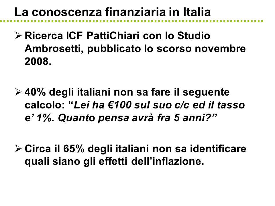 La conoscenza finanziaria in Italia Ricerca ICF PattiChiari con lo Studio Ambrosetti, pubblicato lo scorso novembre 2008. 40% degli italiani non sa fa