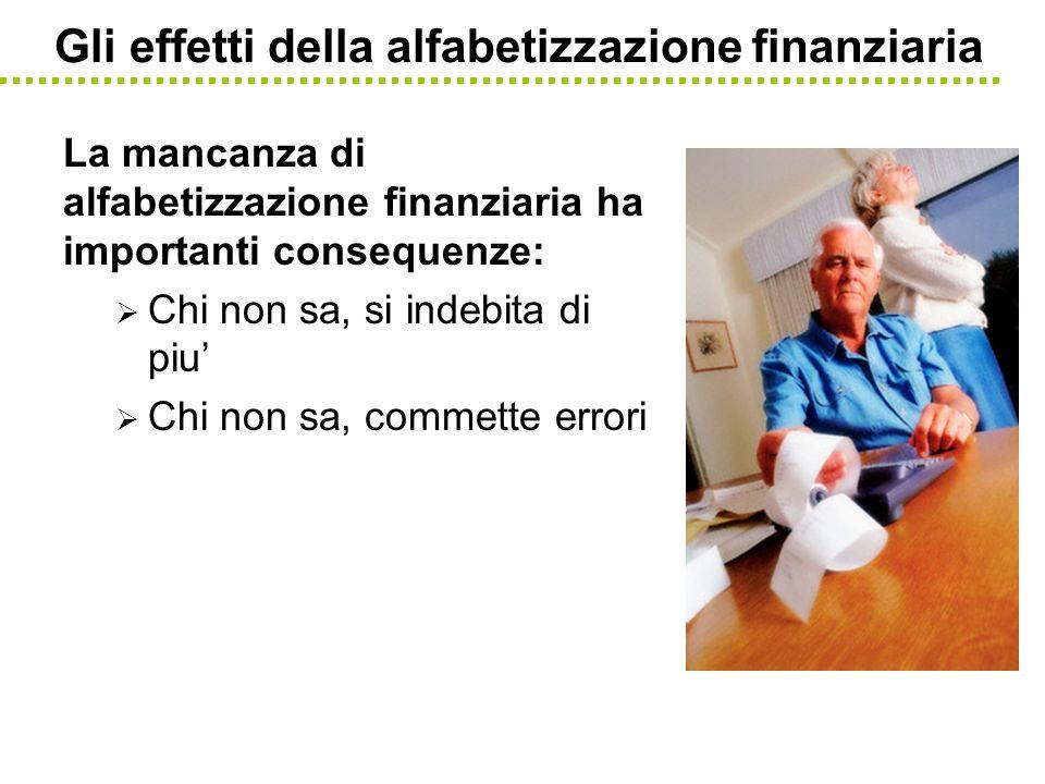 Gli effetti della alfabetizzazione finanziaria La mancanza di alfabetizzazione finanziaria ha importanti consequenze: Chi non sa, si indebita di piu C