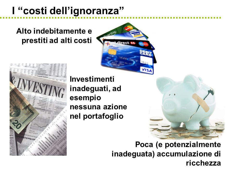 I costi dellignoranza Alto indebitamente e prestiti ad alti costi Investimenti inadeguati, ad esempio nessuna azione nel portafoglio Poca (e potenzial