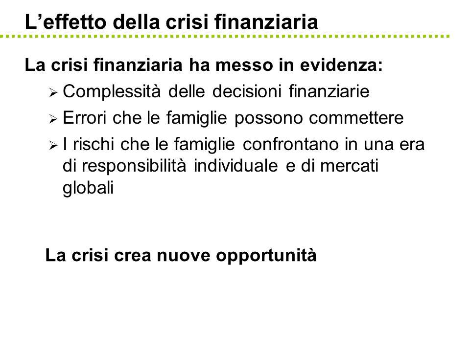 Leffetto della crisi finanziaria La crisi finanziaria ha messo in evidenza: Complessità delle decisioni finanziarie Errori che le famiglie possono com