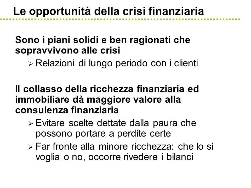 Le opportunità della crisi finanziaria Sono i piani solidi e ben ragionati che sopravvivono alle crisi Relazioni di lungo periodo con i clienti Il col