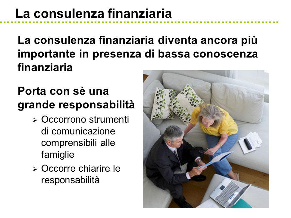 La consulenza finanziaria La consulenza finanziaria diventa ancora più importante in presenza di bassa conoscenza finanziaria Porta con sè una grande