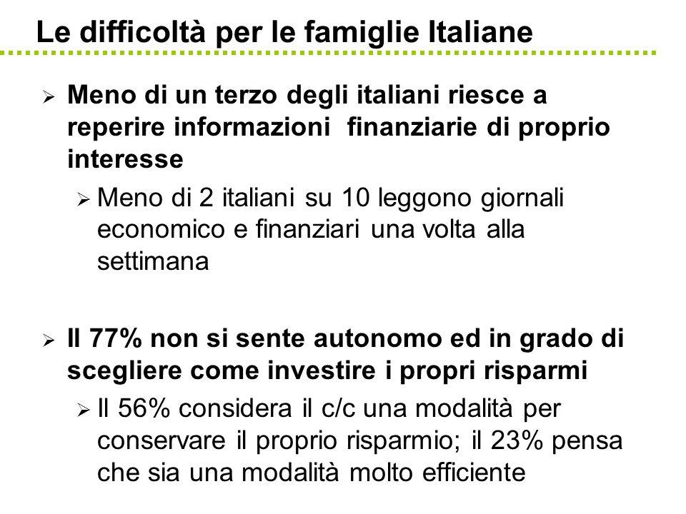 Le difficoltà per le famiglie Italiane Meno di un terzo degli italiani riesce a reperire informazioni finanziarie di proprio interesse Meno di 2 itali