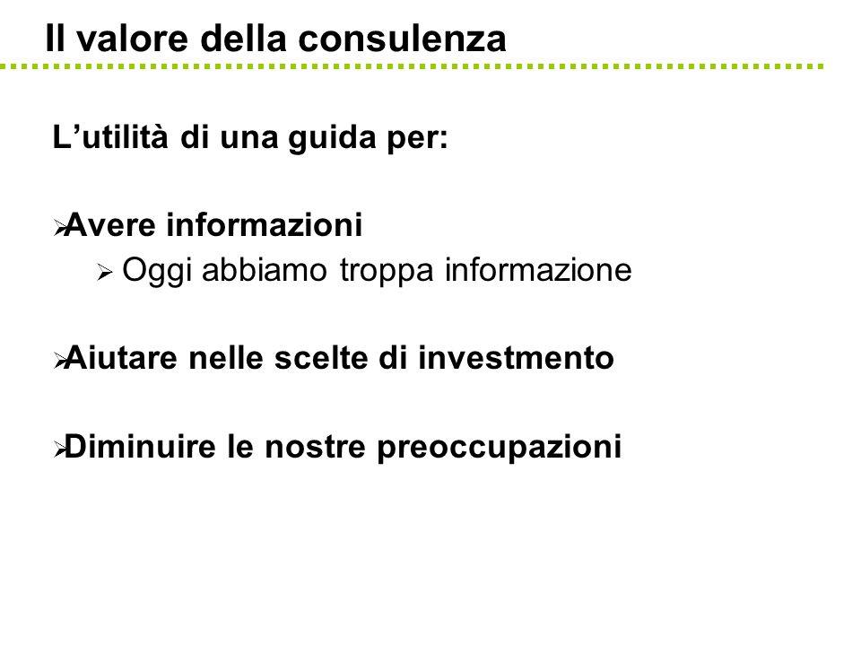 Il valore della consulenza Lutilità di una guida per: Avere informazioni Oggi abbiamo troppa informazione Aiutare nelle scelte di investmento Diminuir