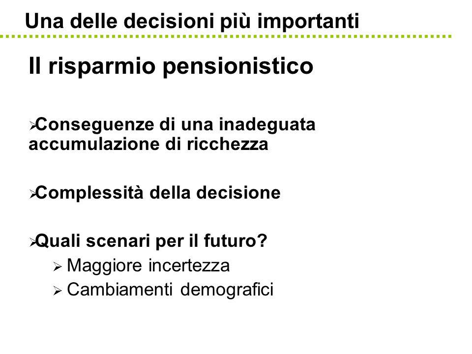 Una delle decisioni più importanti Il risparmio pensionistico Conseguenze di una inadeguata accumulazione di ricchezza Complessità della decisione Qua