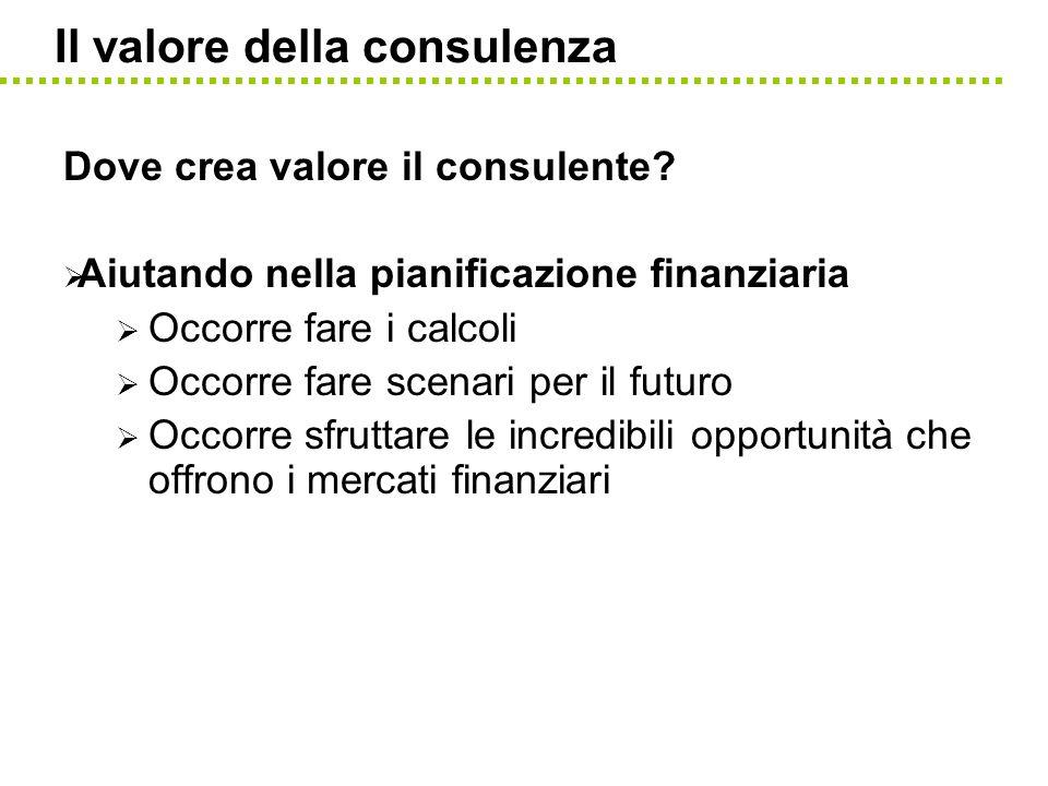 Il valore della consulenza Dove crea valore il consulente? Aiutando nella pianificazione finanziaria Occorre fare i calcoli Occorre fare scenari per i