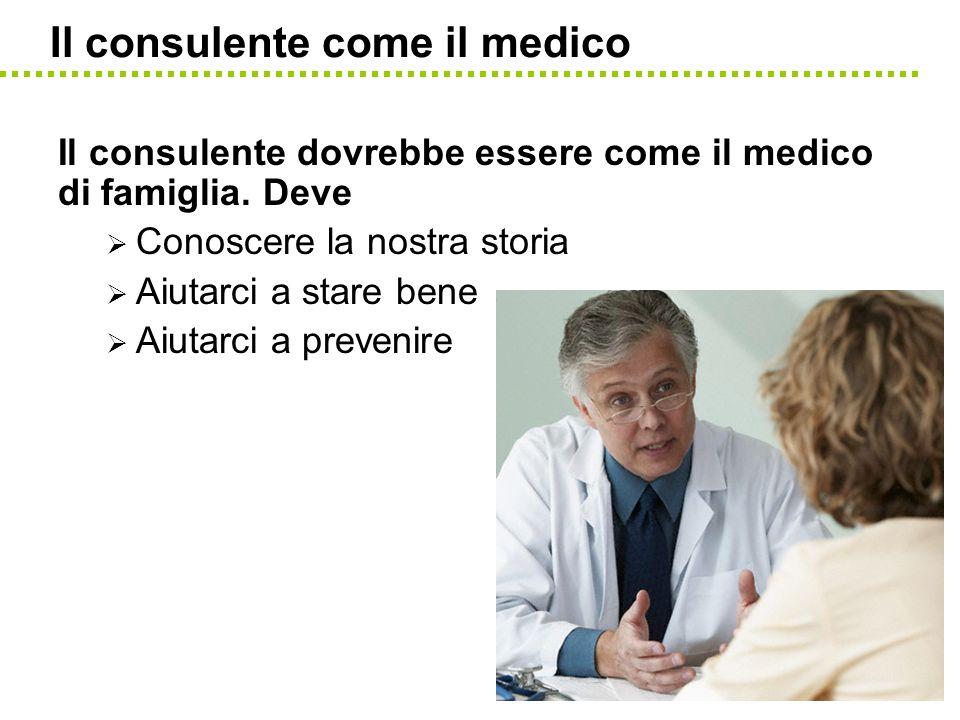 Il consulente come il medico Il consulente dovrebbe essere come il medico di famiglia. Deve Conoscere la nostra storia Aiutarci a stare bene Aiutarci