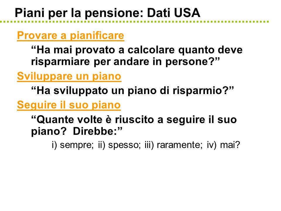 Piani per la pensione: Dati USA Provare a pianificare Ha mai provato a calcolare quanto deve risparmiare per andare in persone? Sviluppare un piano Ha