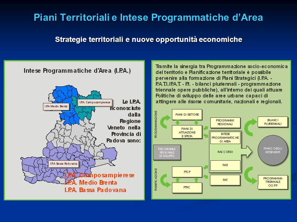 Piani Territoriali e Intese Programmatiche dArea Strategie territoriali e nuove opportunità economiche