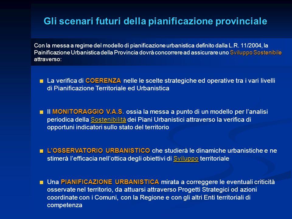 Gli scenari futuri della pianificazione provinciale Sviluppo Sostenibile attraverso: Con la messa a regime del modello di pianificazione urbanistica d