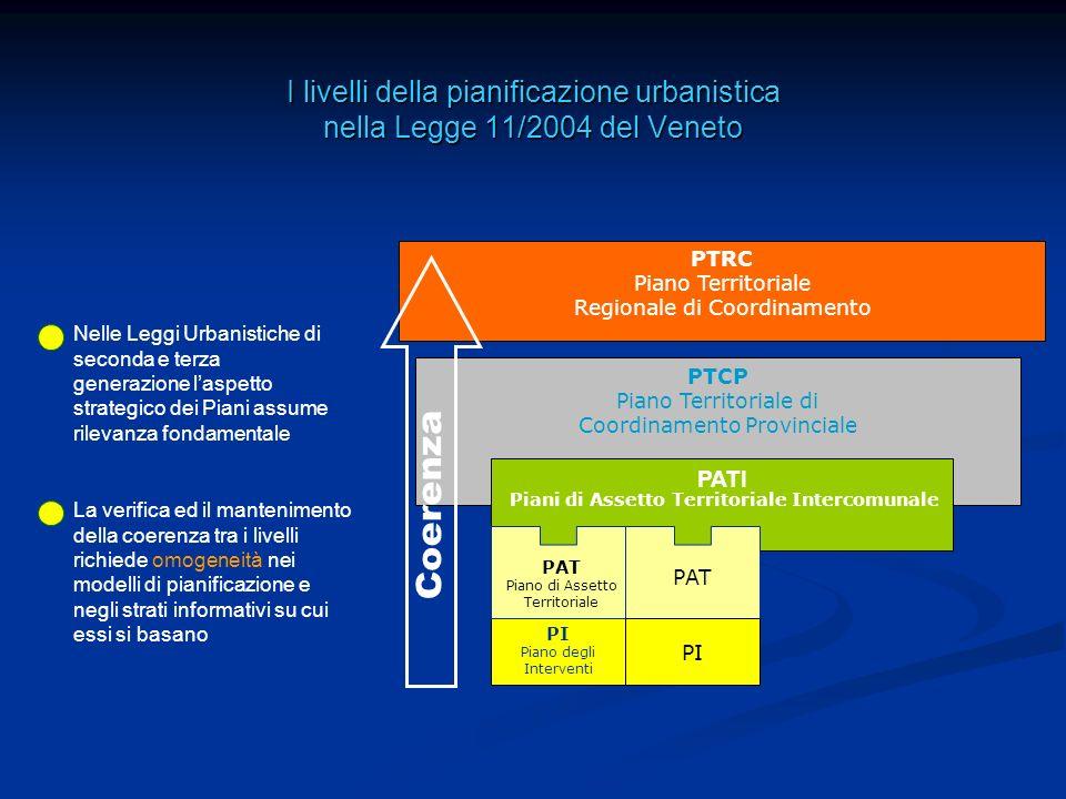 I livelli della pianificazione urbanistica nella Legge 11/2004 del Veneto PTCP Piano Territoriale di Coordinamento Provinciale PTRC Piano Territoriale
