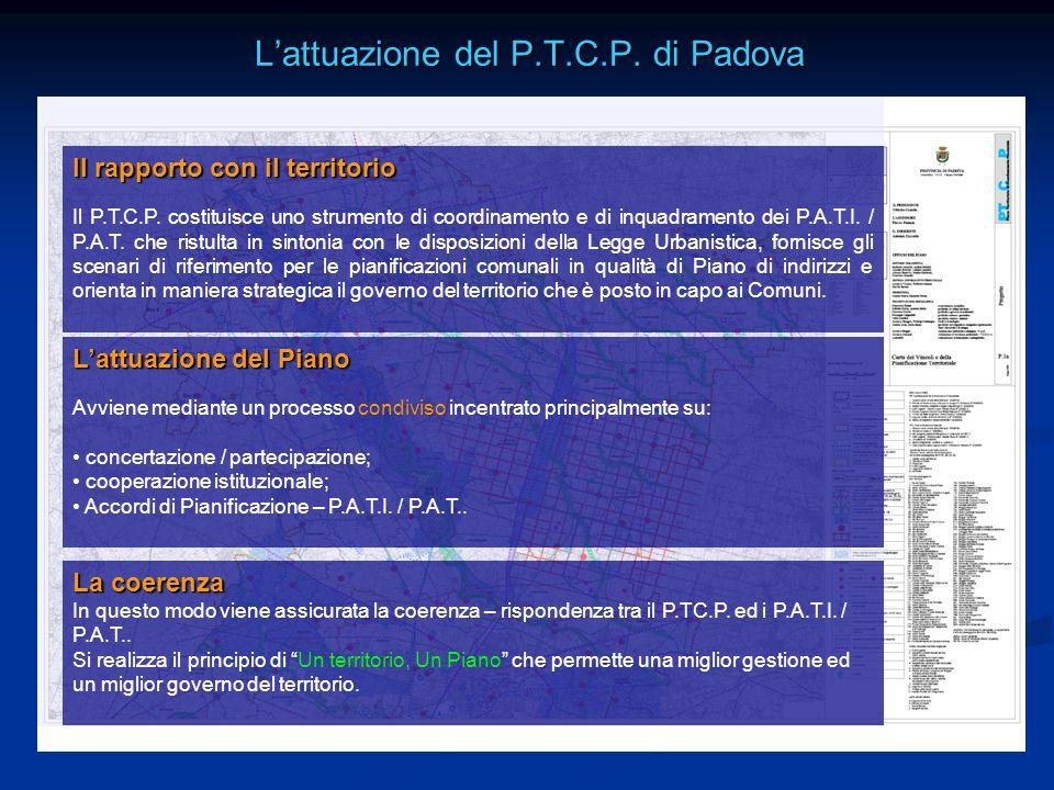Lattuazione del P.T.C.P. di Padova Lattuazione del Piano Avviene mediante un processo condiviso incentrato principalmente su: concertazione / partecip
