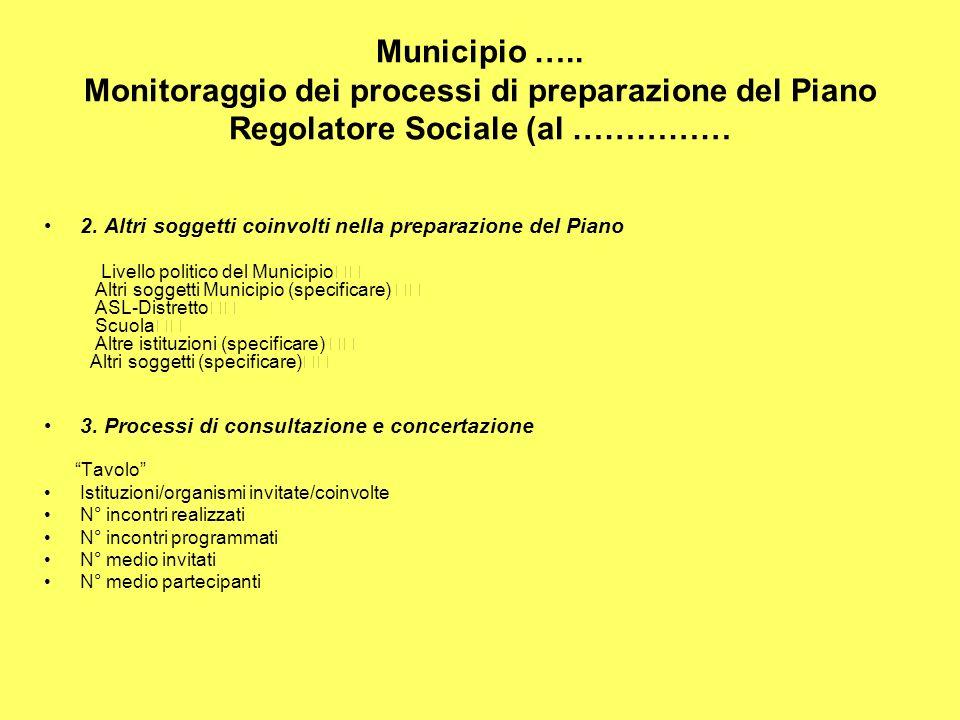 Municipio ….. Monitoraggio dei processi di preparazione del Piano Regolatore Sociale (al …………… 2.