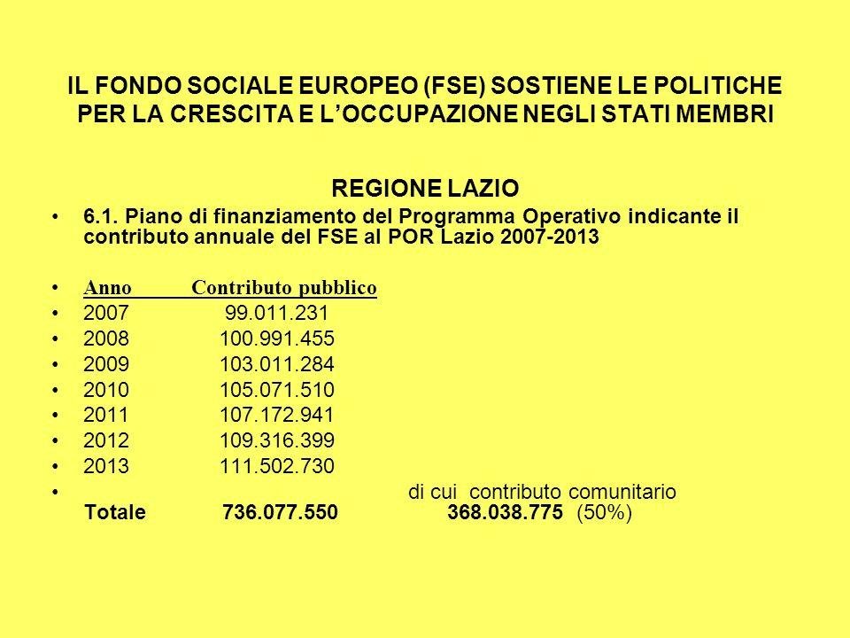 IL FONDO SOCIALE EUROPEO (FSE) SOSTIENE LE POLITICHE PER LA CRESCITA E LOCCUPAZIONE NEGLI STATI MEMBRI REGIONE LAZIO 6.1.