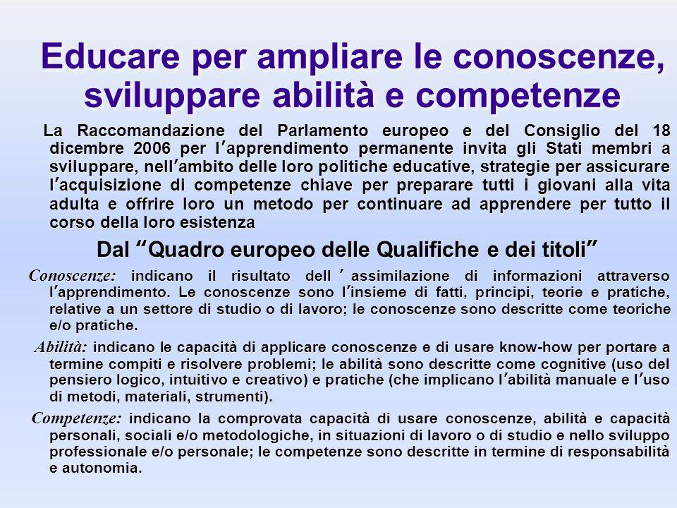 Educare per ampliare le conoscenze, sviluppare abilità e competenze La Raccomandazione del Parlamento europeo e del Consiglio del 18 dicembre 2006 per