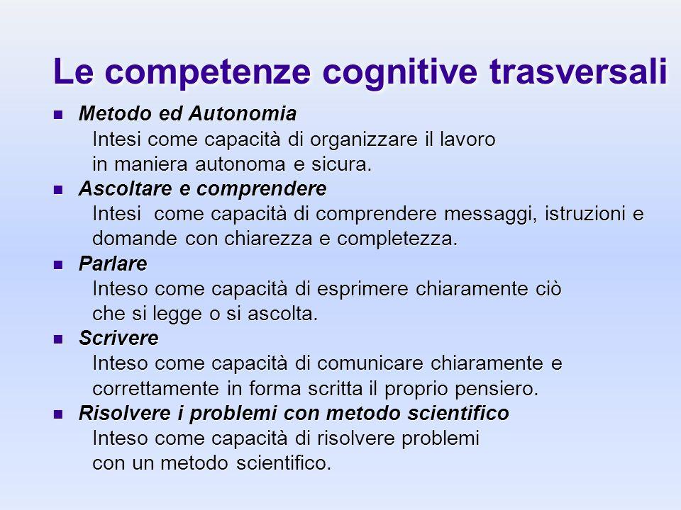 Le competenze cognitive trasversali Metodo ed Autonomia Intesi come capacità di organizzare il lavoro in maniera autonoma e sicura. Ascoltare e compre