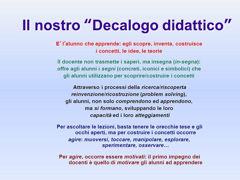 Il nostro Decalogo didattico E lalunno che apprende: egli scopre, inventa, costruisce i concetti, le idee, le teorie Il docente non trasmette i saperi