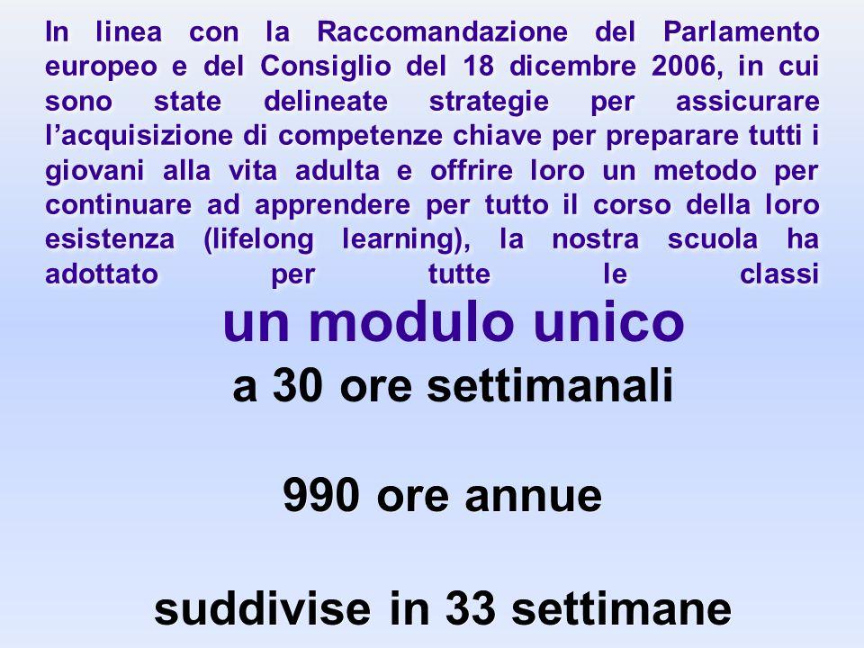 In linea con la Raccomandazione del Parlamento europeo e del Consiglio del 18 dicembre 2006, in cui sono state delineate strategie per assicurare lacq