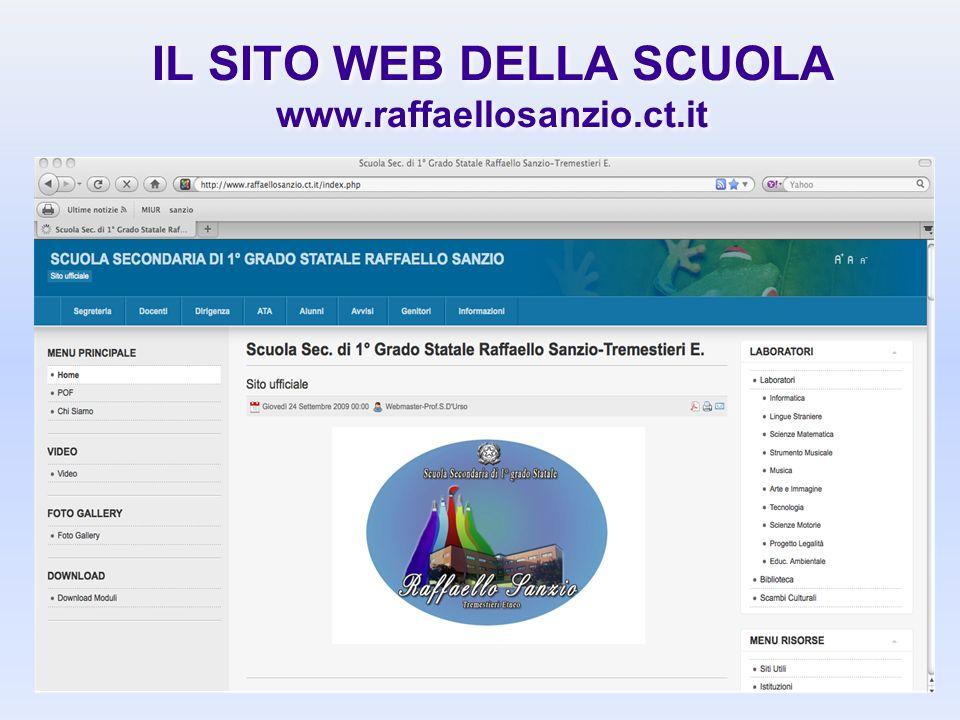 IL SITO WEB DELLA SCUOLA www.raffaellosanzio.ct.it