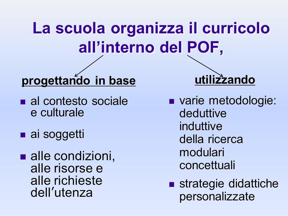 La scuola organizza il curricolo allinterno del POF, progettando in base al contesto sociale e culturale ai soggetti alle condizioni, alle risorse e a