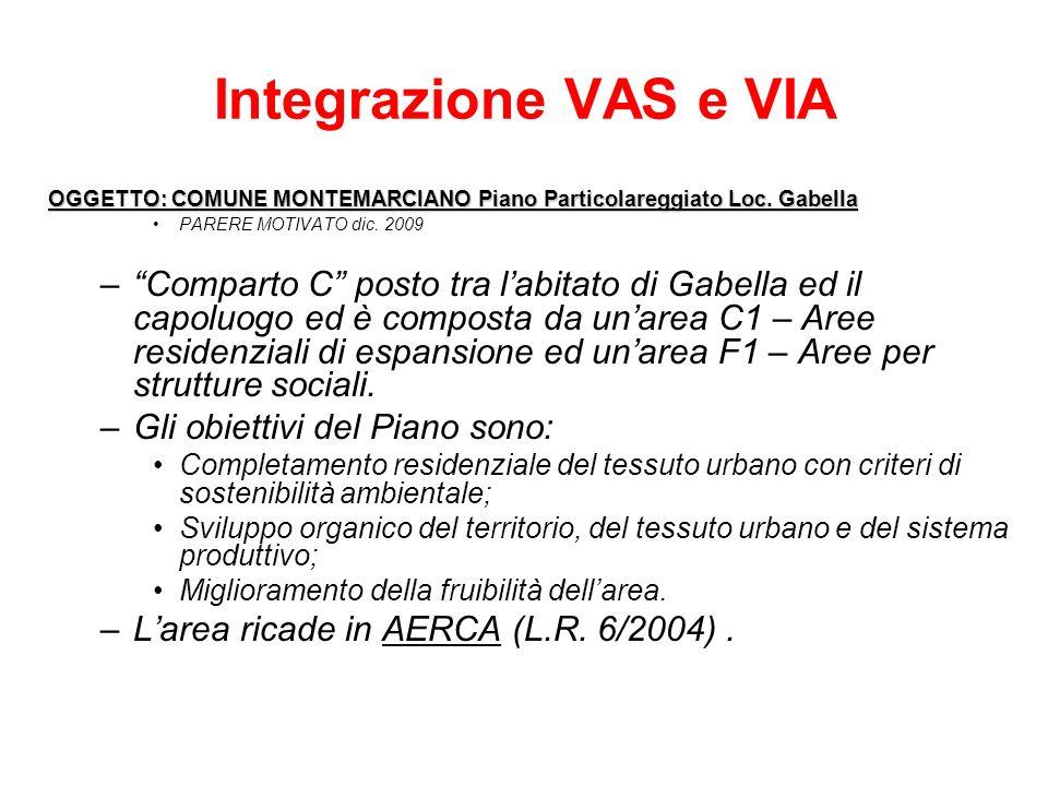 Integrazione VAS e VIA OGGETTO: COMUNE MONTEMARCIANO Piano Particolareggiato Loc.