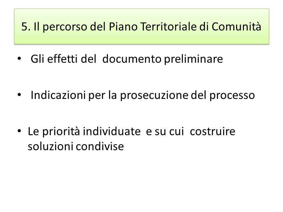 5. Il percorso del Piano Territoriale di Comunità Gli effetti del documento preliminare Indicazioni per la prosecuzione del processo Le priorità indiv